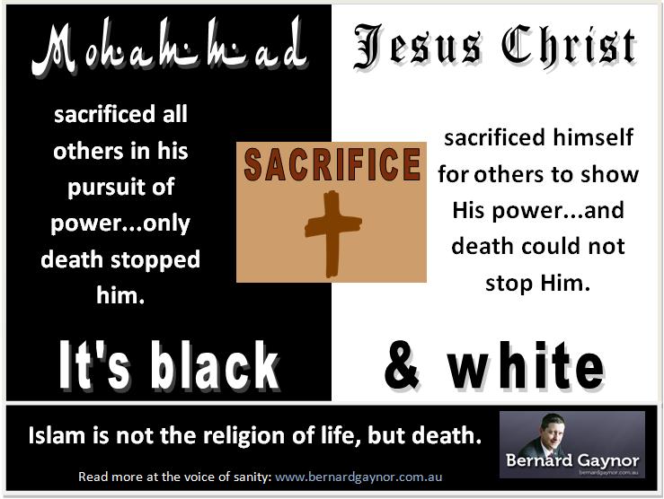 Islam - Sacrifice