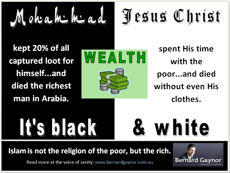 Islam - Wealth